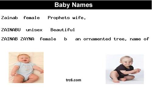 zainab | name meaning & origin | baby name zainab meaning